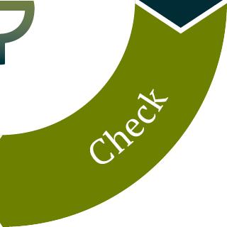 PW_Angebot-PDCA-Zyklus-Check