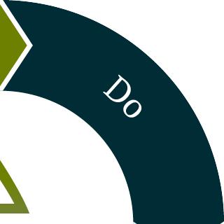 PW_Angebot-PDCA-Zyklus-Do