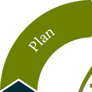 PW_Angebot-PDCA-Zyklus-Plan