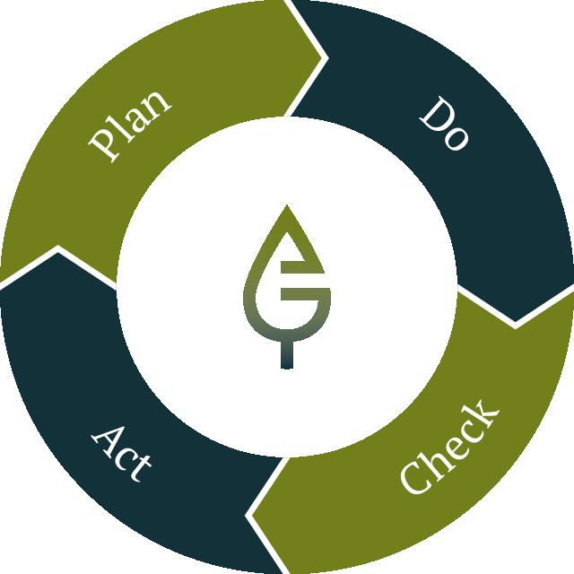 Greenahead_Angebot_Grafik